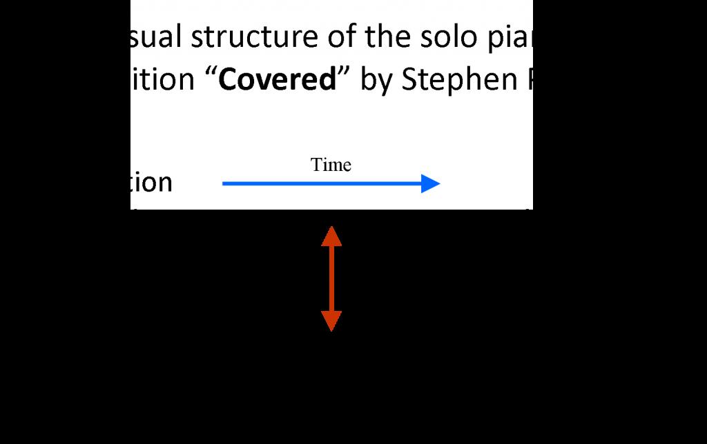 British American Conductor Composer Stephen P Brown solo piano Covered